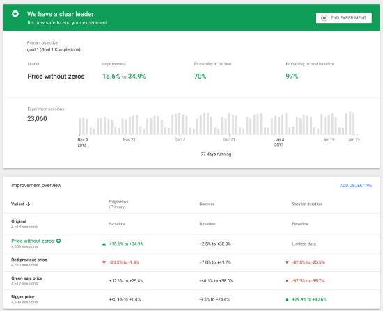 Google Optimize, A/B Testing et performance liée à Google Analytics